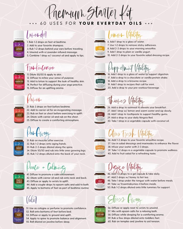 Young Living - Fresh Fit N Healthy